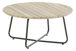 Axel koffietafel rond 73 cm (H 35 cm) teak tafelblad